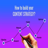 Ways to build a Content Marketing Strategy
