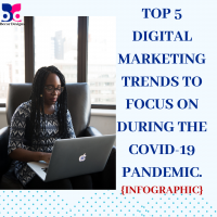 5 digital marketing trends to focus on during the covid-19 pandemic